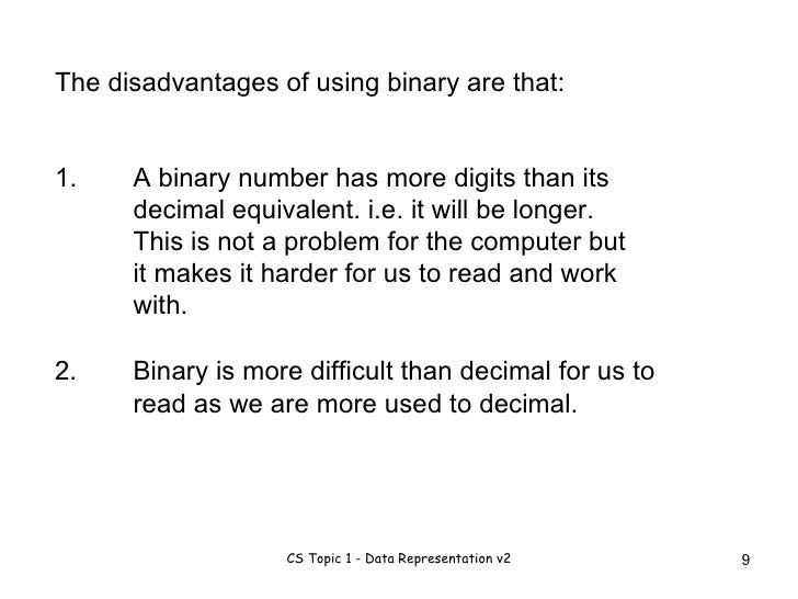 history of binary number system
