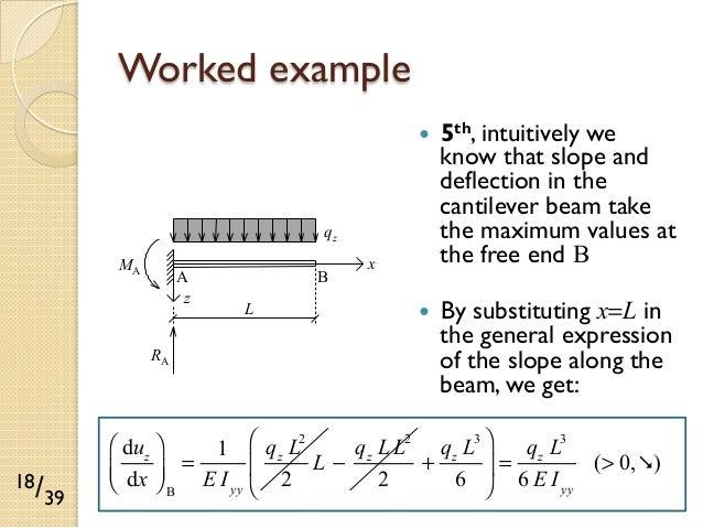 Read book l3 beam of a slab PDF - Read Book Online