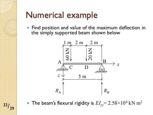 Structural Mechanics: Deflections of Beams in Bending