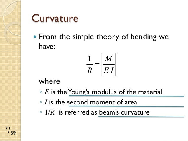 theory of beams The timoshenko beam theory was developed by stephen timoshenko early in the 20th century the model takes into account shear deformation and rotational bending effects, making it suitable for describing the behaviour of thick beams, sandwich composite beams, or beams subject to high-frequency excitation when the wavelength approaches the thickness of the beam.