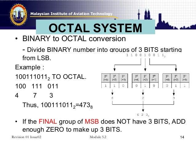Binary options pl
