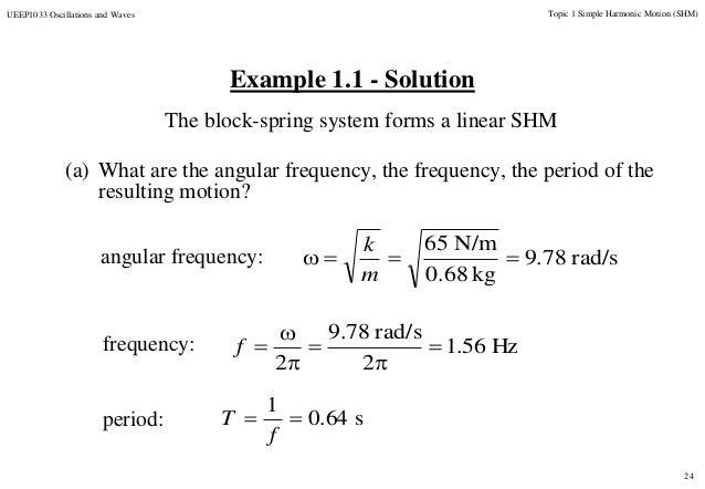 Angular Frequency Formula Topic 1 shm