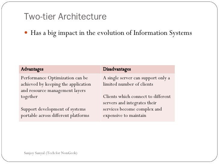 distributed information systems Cultural influences and globally distributed information systems development: experiences from chinese it professionals haiyan huang college of information sciences and technology.