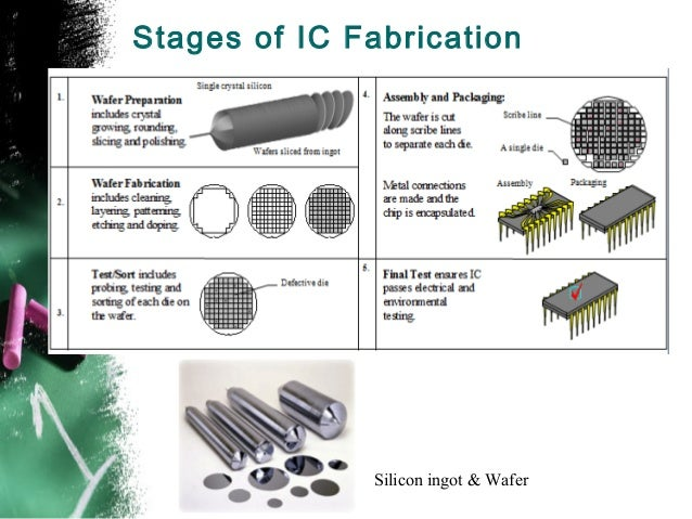 the process of manufacturing and the use of silicon chips