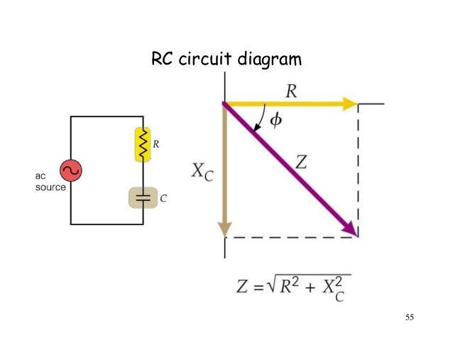 Topic 2a Ac Circuits Analysis