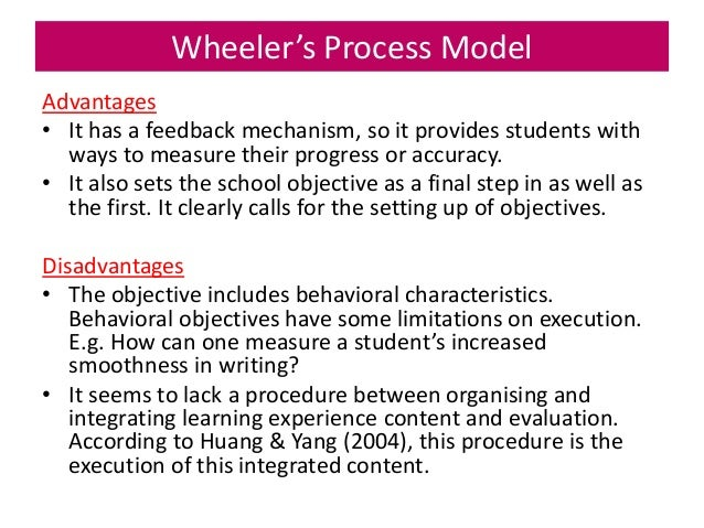 discuss theories models and principles of curriculum design Learning theories and teaching models an overview of the history of behavioral learning theories see also 12 design principles based on brain-based learning.