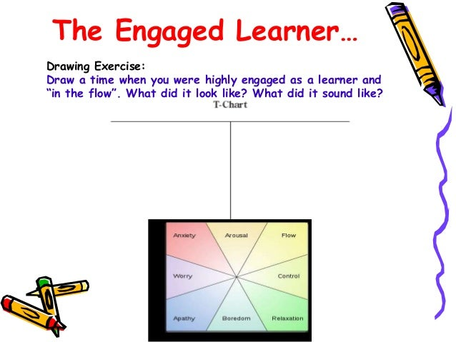 instructional strategies to engage students