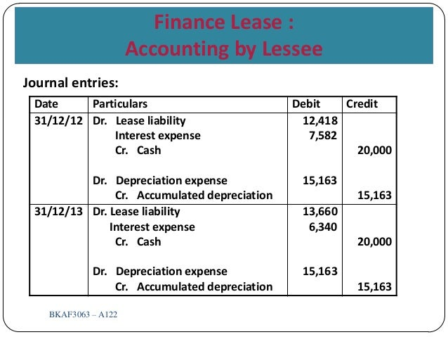 topic 2 leases a122 1