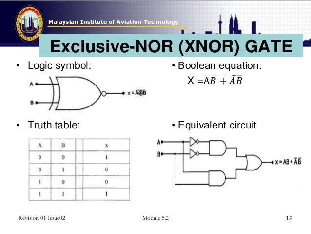 Mtj Implications Logic Gate Diagram - Wiring Diagram G11 on