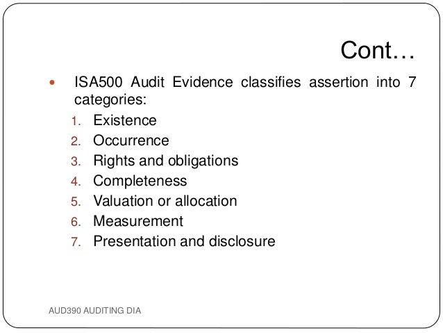 chapter 5 26 auditing programs and assertions Week three (week 3) chapter 5, 6 and 7 comprehensive questions 5-30 (assertions) in planning the audit of a client's financial statements, an auditor – 85852 home login +1 6-26 (audit programs and assertions) accounting can be defined as the systematic and comprehensive recording.