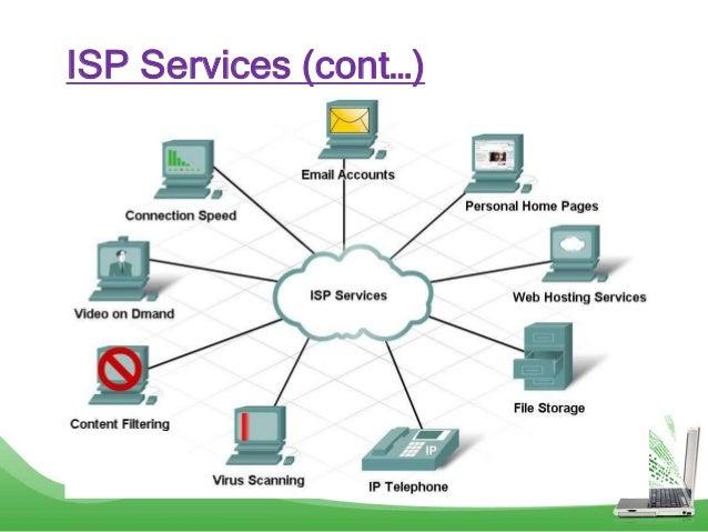 Topic 3.2 internet service provider