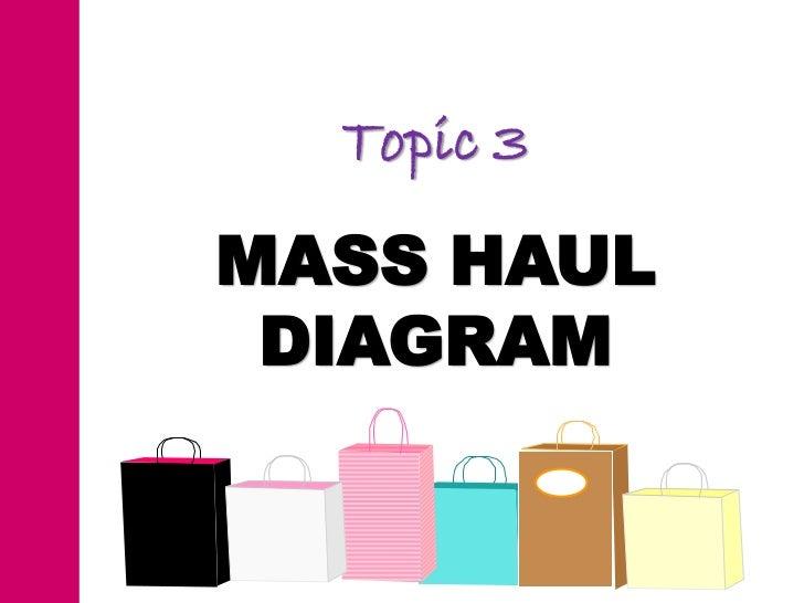 Topic 3 mass haul diagram ccuart Gallery