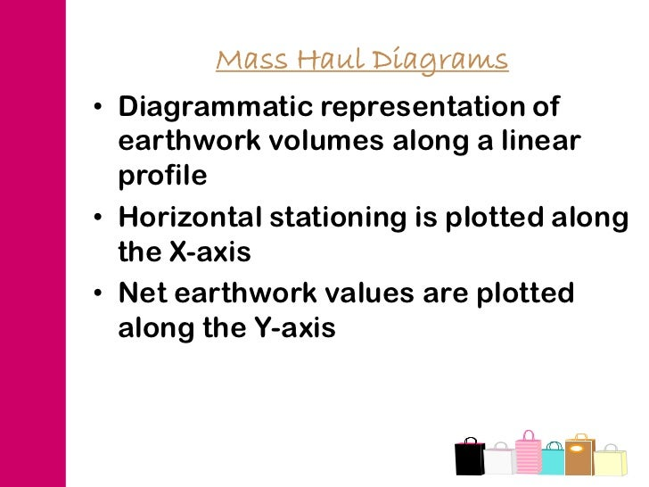 Topic 3 mass haul diagram 4 ccuart Image collections