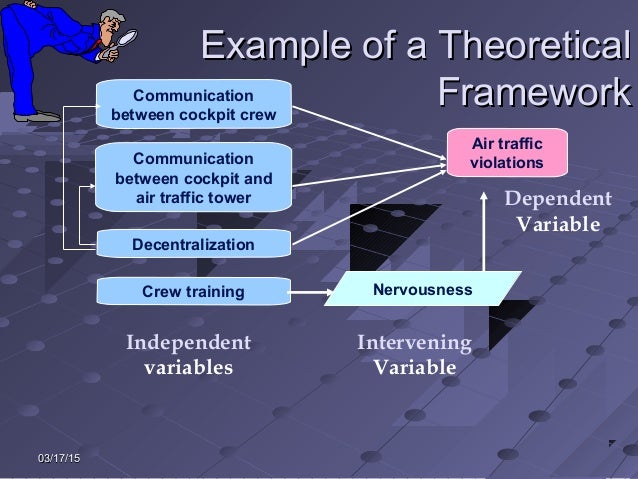 example of theoretical framework Writing the theoretical framework chapter examples of theoretical paradigms • using a theoretical framework for your thesis.