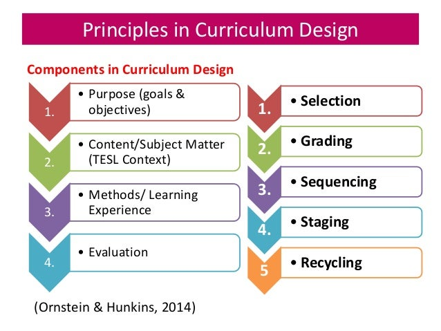 Classroom Curriculum Design ~ Topic a principles in curriculum design