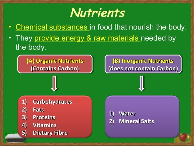 Nutrition in Organic Foods and Produce - Better for You?
