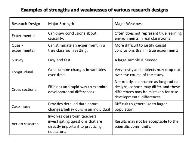 weaknesses of action research
