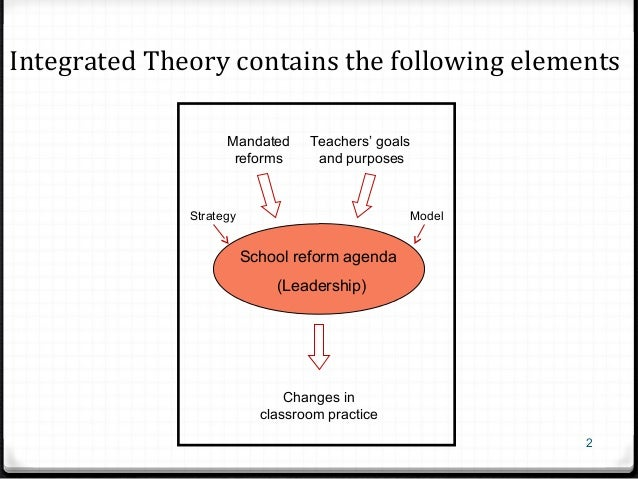 educational change Systemic change: conceptual framework 3 introduction there is a growing recognition that, while our k-12 public education system was remarkably effective at meeting our educational needs during the industrial age, it is.
