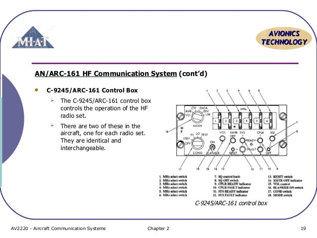 hf communication High frequency near vertical incident sky wave (hf nvis) radio system in  sense  feature communication beyond line of sight is provided without using  radio.