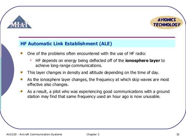 Aircraft Communication Topic 4 hf communication system