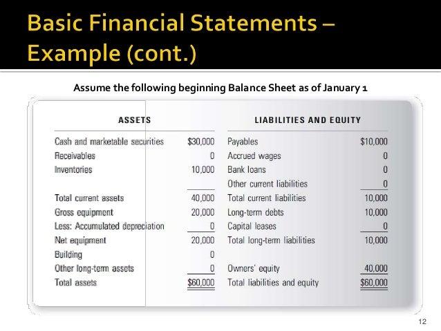 12 12 assume the following beginning balance sheet