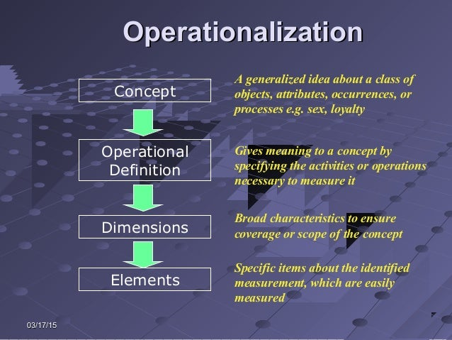 03/17/1503/17/15 OperationalizationOperationalization Concept Operational Definition Dimensions A generalized idea about a...