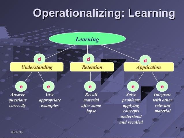 03/17/1503/17/15 Operationalizing: LearningOperationalizing: Learning Learning Understanding Retention Application Answer ...