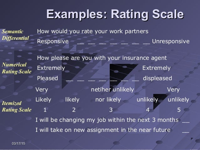 03/17/1503/17/15 Examples: Rating ScaleExamples: Rating Scale How would you rate your work partners Responsive __ __ __ __...