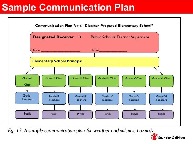 Fire Evacuation Plan Template  BesikEightyCo