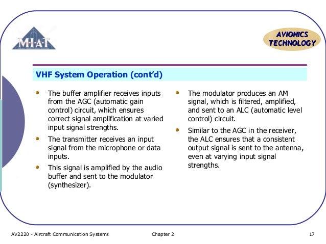 Aircraft Communication Topic 4 vhf communication system