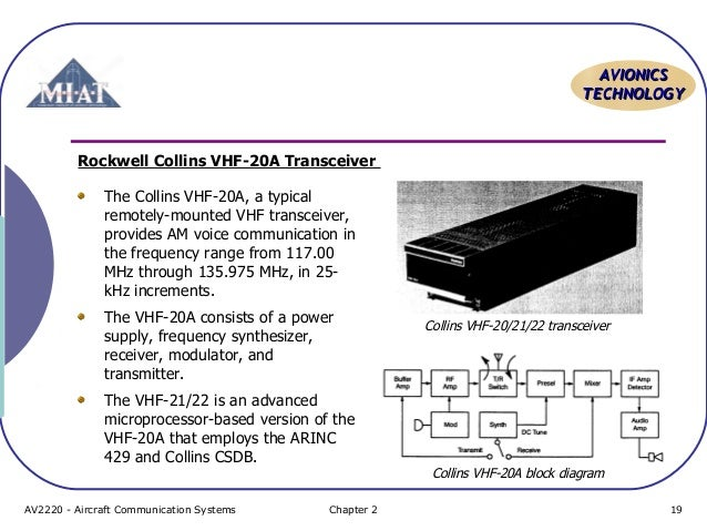 cb microphone wiring diagram aircraft communication topic 4 vhf communication system  aircraft communication topic 4 vhf communication system