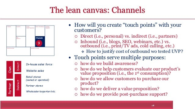 Lease Vs Rent >> Business Model Canvas: Developing and Testing the Business Concept