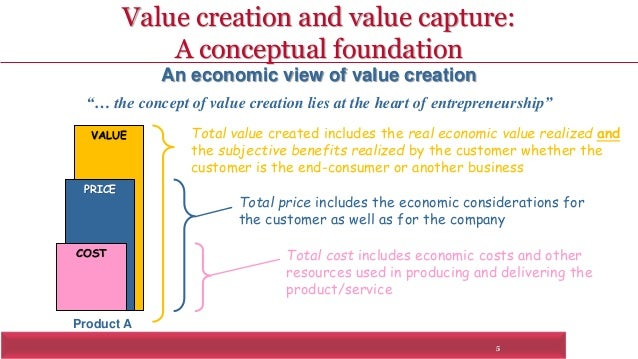 capturing the value of supplementary services Customer value assessment practices in solution-oriented  supplementary services to the core offering (lovelock, 1995 oliva & kallenberg,  measurement tools.
