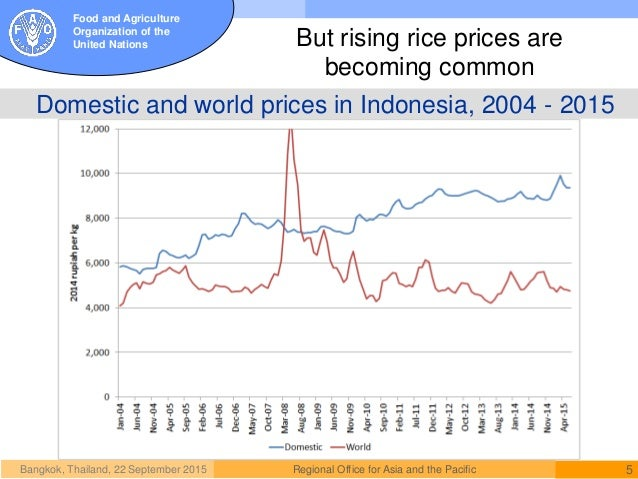 rising rice price Marc f bellemare from duke university gives reasons why food prices are rising what causes the price of food to rise  soybeans, wheat or rice does the price of .