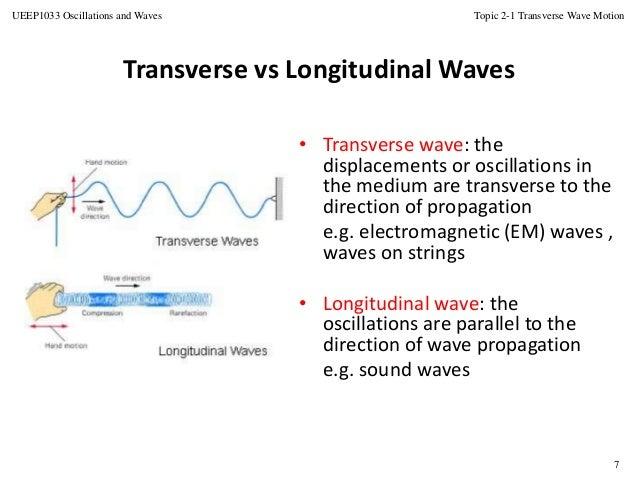 Topic 4 Transverse Wave
