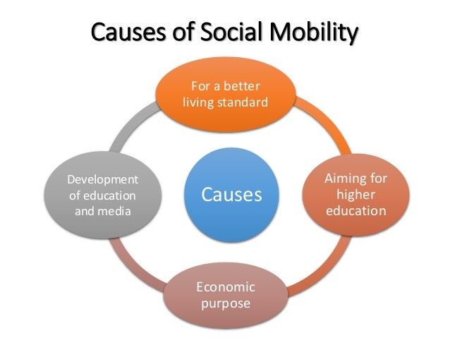 Social Mobility and Education