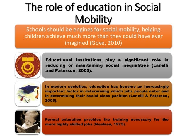 social inequality in the institutions of education Income inequality social mobility  other policies and institutions that affect outcomes  probability of lower secondary education inequality (gini coefficient.