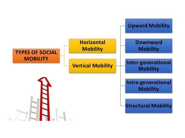 define horizontal mobility
