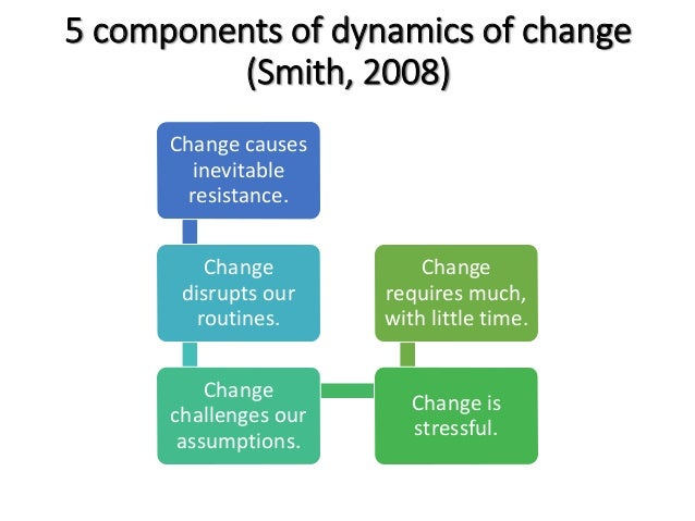 components of social change
