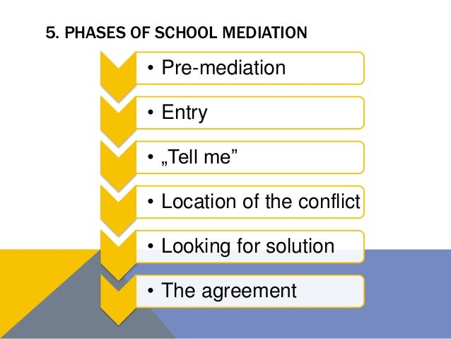 """5. PHASES OF SCHOOL MEDIATION • Pre-mediation • Entry • """"Tell me"""" • Location of the conflict • Looking for solution • The ..."""