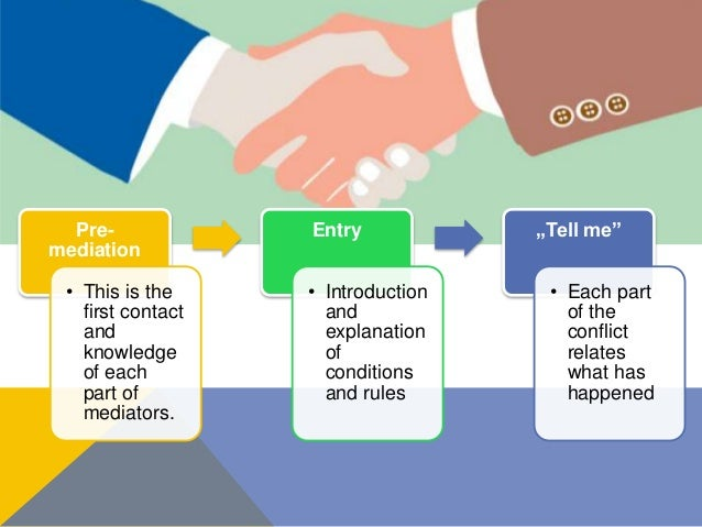 Pre- mediation • This is the first contact and knowledge of each part of mediators. Entry • Introduction and explanation o...