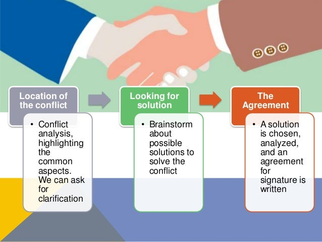 Location of the conflict • Conflict analysis, highlighting the common aspects. We can ask for clarification Looking for so...