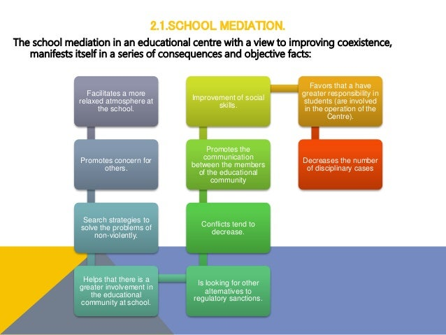 2.1.SCHOOL MEDIATION. The school mediation in an educational centre with a view to improving coexistence, manifests itself...