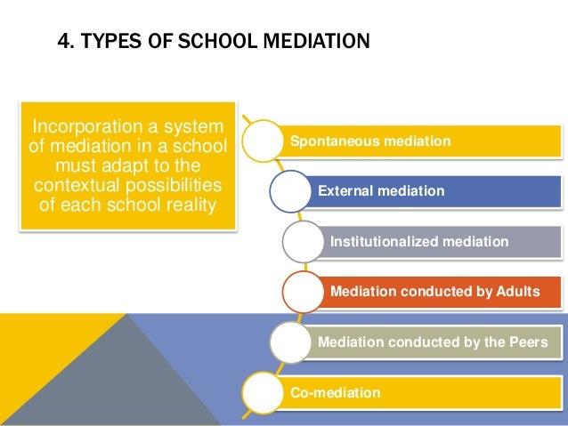 4. TYPES OF SCHOOL MEDIATION Incorporation a system of mediation in a school must adapt to the contextual possibilities of...