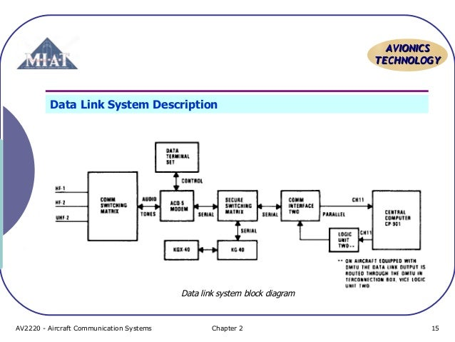 block diagram of public address system  u2013 the wiring