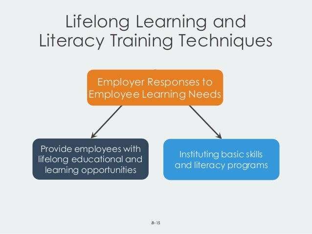"""an analysis of the topic of the lifelong learning reality """"lifelong learning"""" has become a central theme in education and community   of identifying, analysing and addressing the key problems, topics and issues rele   numb moral sensitivities, shape our understanding of """"reality"""" and unduly influ ."""