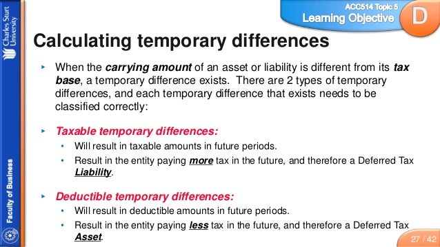 Topic 5 slides accounting for income tax – Income Tax Worksheet