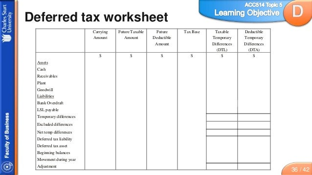 Calculating Tax Worksheet Delibertad – Tax Computation Worksheet