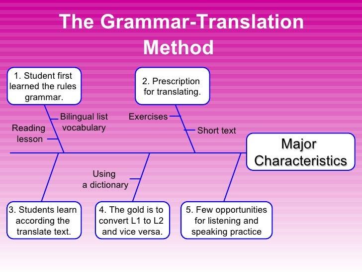 GRAMMAR-TRANSLATION METHOD PDF