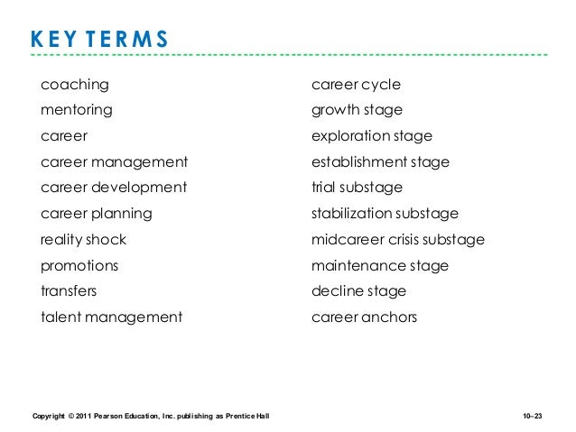 Topic6.2 managing career_employee_life-cycle_career_management